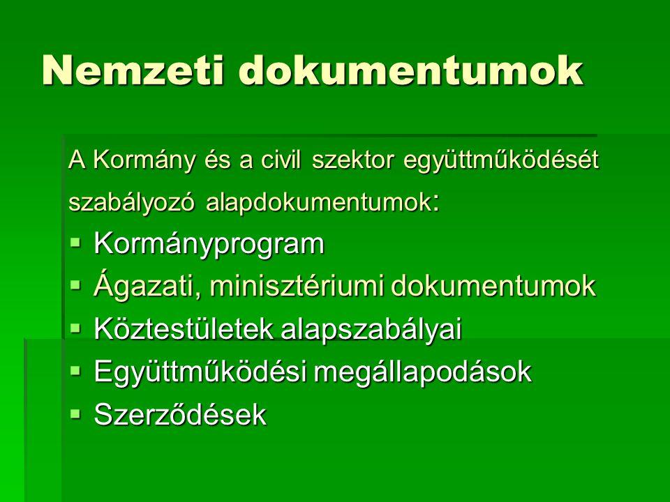 Nemzeti dokumentumok A Kormány és a civil szektor együttműködését szabályozó alapdokumentumok :  Kormányprogram  Ágazati, minisztériumi dokumentumok