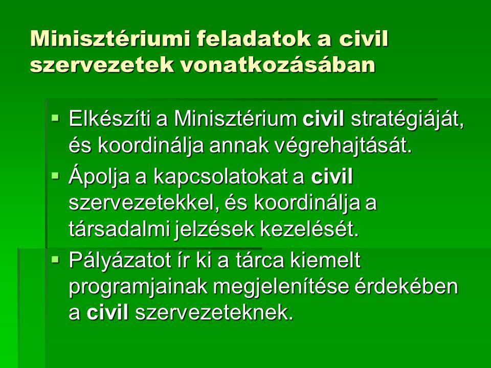 Minisztériumi feladatok a civil szervezetek vonatkozásában  Elkészíti a Minisztérium civil stratégiáját, és koordinálja annak végrehajtását.  Ápolja