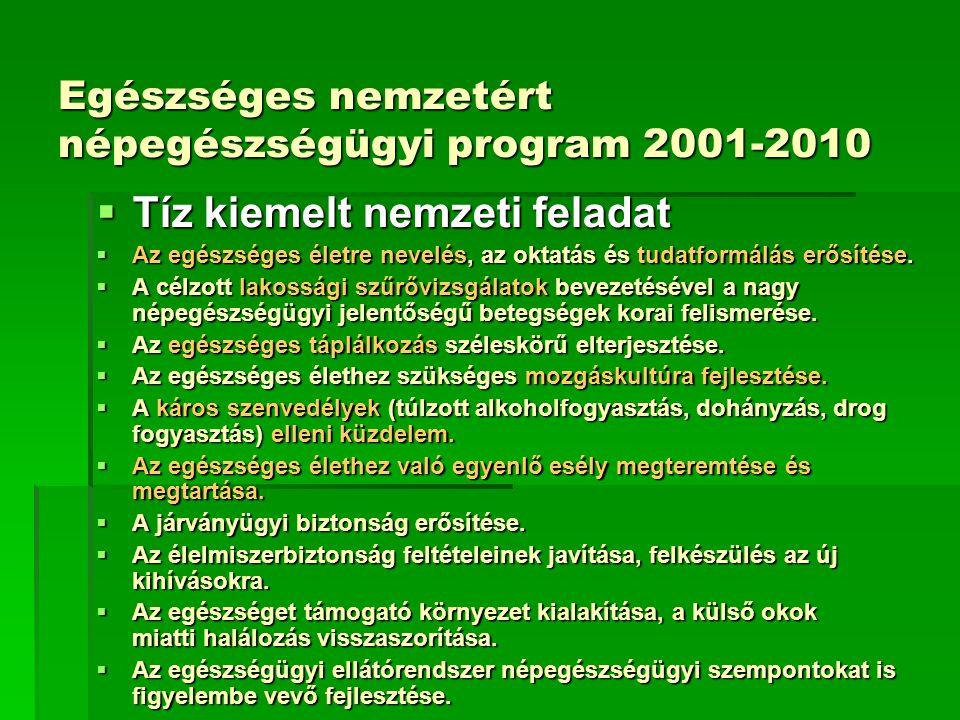 Egészséges nemzetért népegészségügyi program 2001-2010  Tíz kiemelt nemzeti feladat  Az egészséges életre nevelés, az oktatás és tudatformálás erősí