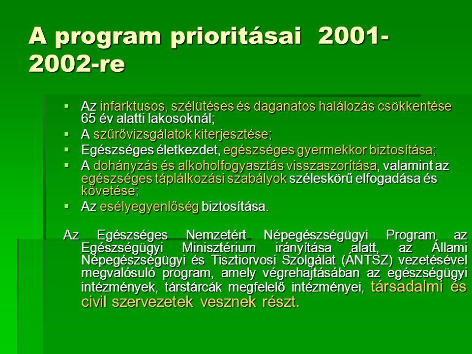 A program prioritásai 2001- 2002-re  Az infarktusos, szélütéses és daganatos halálozás csökkentése 65 év alatti lakosoknál;  A szűrővizsgálatok kite