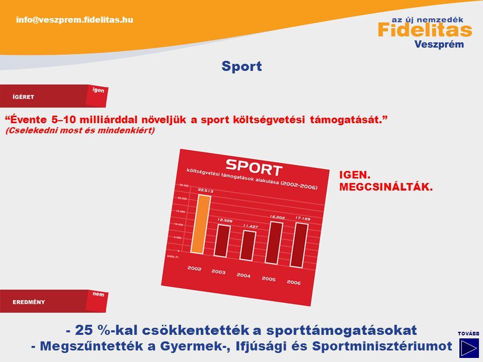 info@veszprem.fidelitas.hu TOVÁBB Sport - 25 %-kal csökkentették a sporttámogatásokat - Megszűntették a Gyermek-, Ifjúsági és Sportminisztériumot Évente 5–10 milliárddal növeljük a sport költségvetési támogatását. (Cselekedni most és mindenkiért) IGEN.