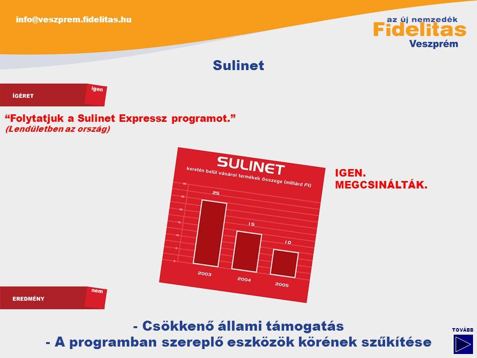 info@veszprem.fidelitas.hu TOVÁBB Sulinet - Csökkenő állami támogatás - A programban szereplő eszközök körének szűkítése Folytatjuk a Sulinet Expressz programot. (Lendületben az ország) IGEN.