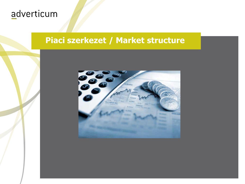 Piaci szerkezet / Market structure