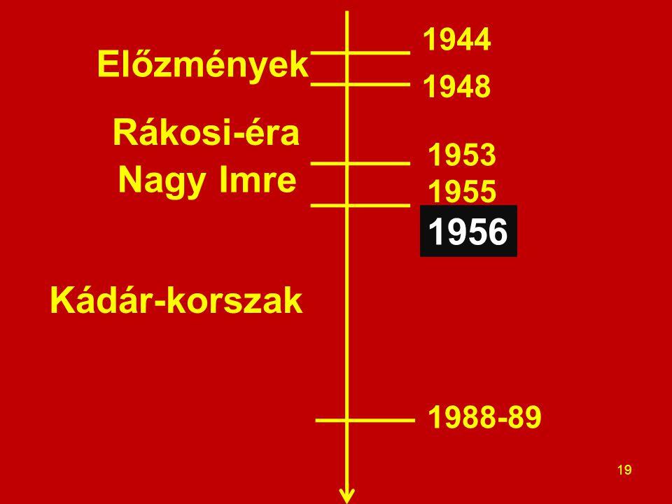 Előzmények Rákosi-éra Kádár-korszak 19 Nagy Imre 1944 1948 1953 1955 1956 1988-89