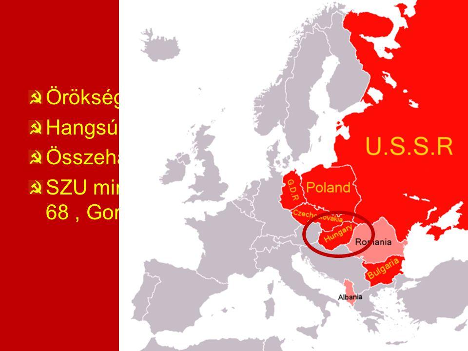 Előzmények Rákosi-éra Kádár-korszak 4 Nagy Imre Értékelés 1944 1948 1953 1955 1956 1988-89