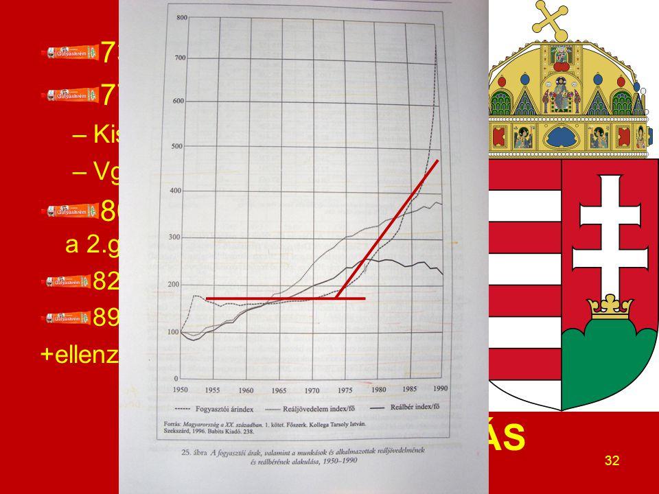 73: olajárrobbanás 77: újra reform: –Kisvállalatok –Vgmk 80-as : eladósodás, infláció; jövedelem 30%- a 2.gazdaságból 82: majdnem fizetésképtelen  IM