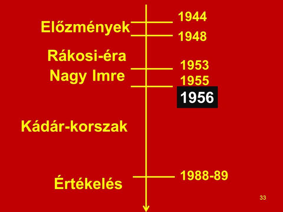 Előzmények Rákosi-éra Kádár-korszak 33 Nagy Imre Értékelés 1944 1948 1953 1955 1956 1988-89