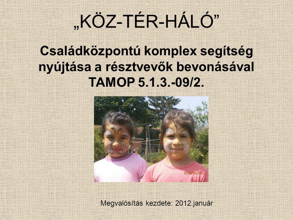 """""""KÖZ-TÉR-HÁLÓ"""" Családközpontú komplex segítség nyújtása a résztvevők bevonásával TAMOP 5.1.3.-09/2. Megvalósítás kezdete: 2012.január"""