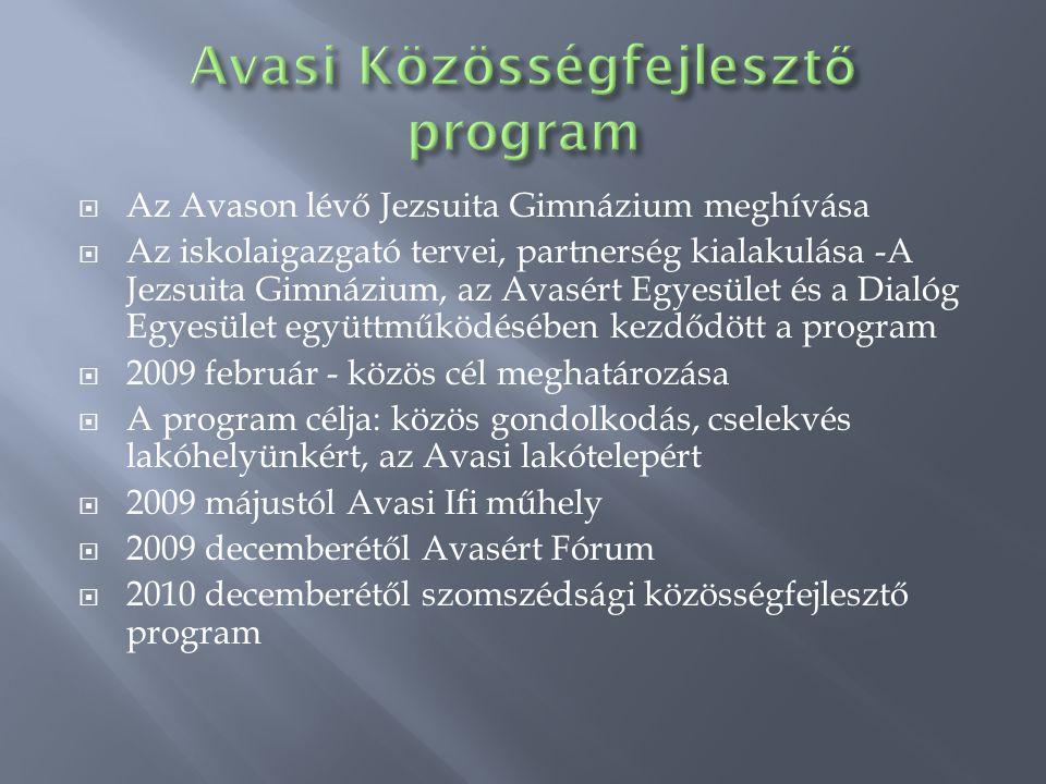  Az Avason lévő Jezsuita Gimnázium meghívása  Az iskolaigazgató tervei, partnerség kialakulása -A Jezsuita Gimnázium, az Avasért Egyesület és a Dialóg Egyesület együttműködésében kezdődött a program  2009 február - közös cél meghatározása  A program célja: közös gondolkodás, cselekvés lakóhelyünkért, az Avasi lakótelepért  2009 májustól Avasi Ifi műhely  2009 decemberétől Avasért Fórum  2010 decemberétől szomszédsági közösségfejlesztő program
