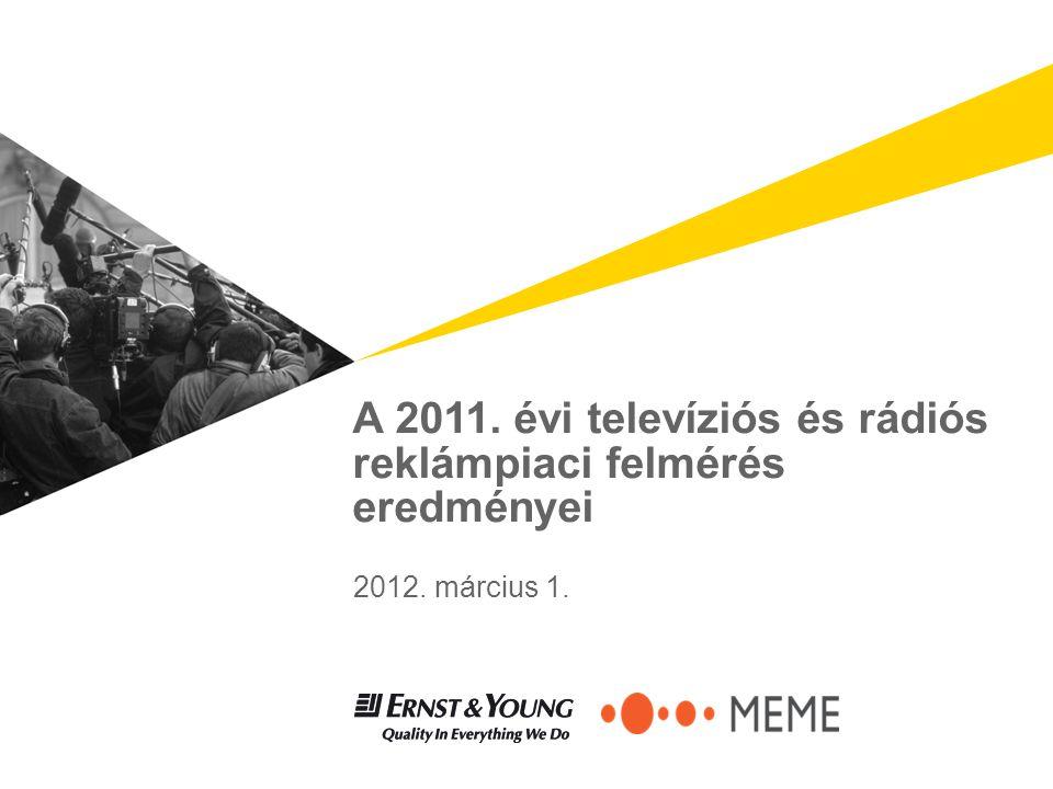 A 2011. évi televíziós és rádiós reklámpiaci felmérés eredményei 2012. március 1.
