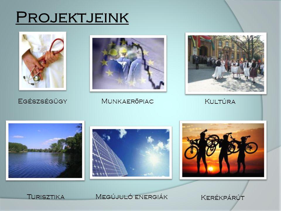 Projektjeink Egészségügy Munkaer ő piac Kultúra TurisztikaMegújuló energiák Kerékpárút