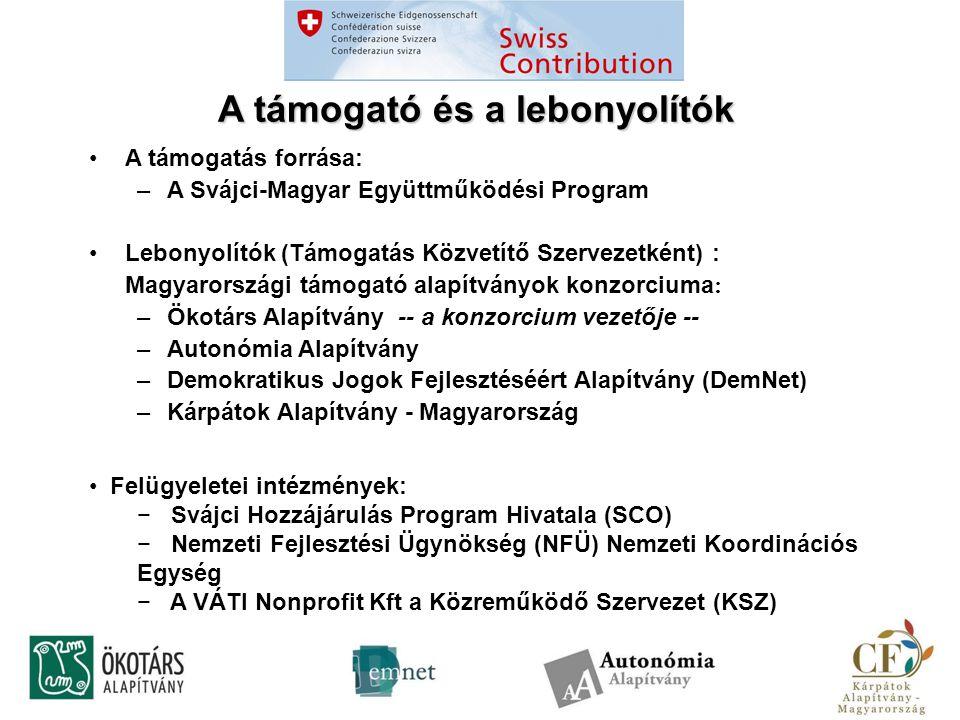 A támogató és a lebonyolítók •A támogatás forrása: –A Svájci-Magyar Együttműködési Program •Lebonyolítók (Támogatás Közvetítő Szervezetként) : Magyarországi támogató alapítványok konzorciuma : –Ökotárs Alapítvány -- a konzorcium vezetője -- –Autonómia Alapítvány –Demokratikus Jogok Fejlesztéséért Alapítvány (DemNet) –Kárpátok Alapítvány - Magyarország • Felügyeletei intézmények: − Svájci Hozzájárulás Program Hivatala (SCO) − Nemzeti Fejlesztési Ügynökség (NFÜ) Nemzeti Koordinációs Egység − A VÁTI Nonprofit Kft a Közreműködő Szervezet (KSZ)