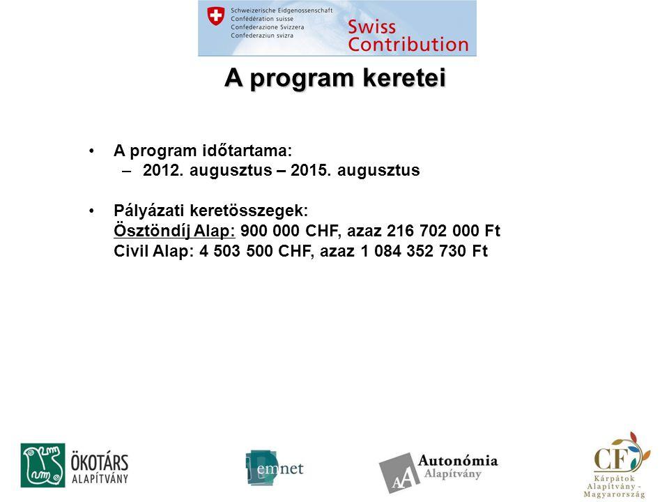 A program keretei •A program időtartama: –2012. augusztus – 2015.