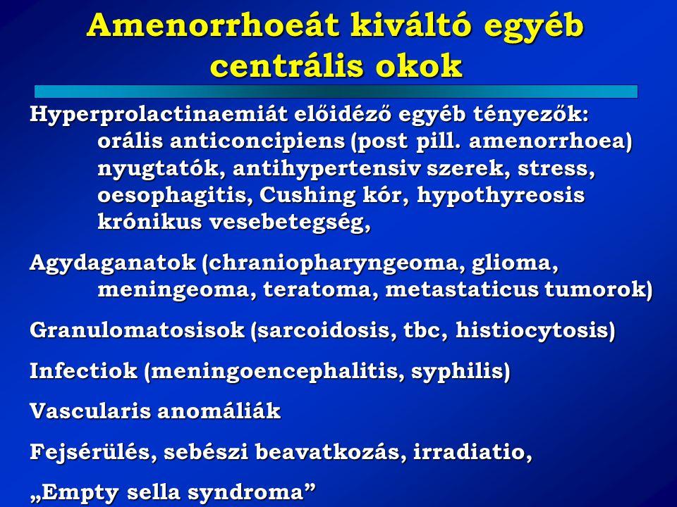 Amenorrhoeát kiváltó egyéb centrális okok Hyperprolactinaemiát előidéző egyéb tényezők: orális anticoncipiens (post pill. amenorrhoea) nyugtatók, anti