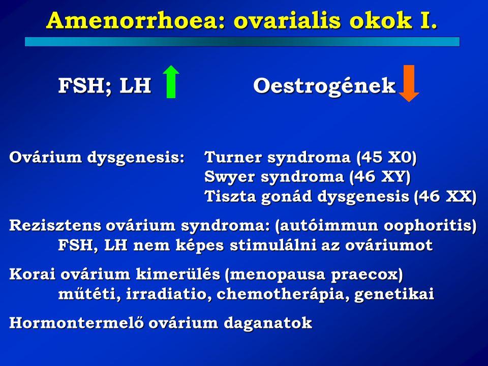 Amenorrhoea: ovarialis okok I. FSH; LHOestrogének Ovárium dysgenesis:Turner syndroma (45 X0) Swyer syndroma (46 XY) Tiszta gonád dysgenesis (46 XX) Re