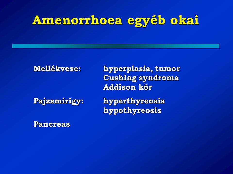 Amenorrhoea egyéb okai Mellékvese: hyperplasia, tumor Cushing syndroma Addison kór Pajzsmirigy:hyperthyreosis hypothyreosis Pancreas