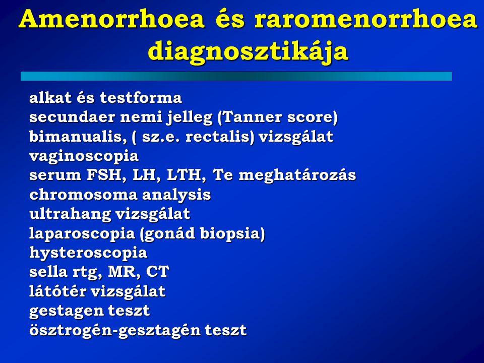 Amenorrhoea és raromenorrhoea diagnosztikája alkat és testforma secundaer nemi jelleg (Tanner score) bimanualis, ( sz.e. rectalis) vizsgálat vaginosco