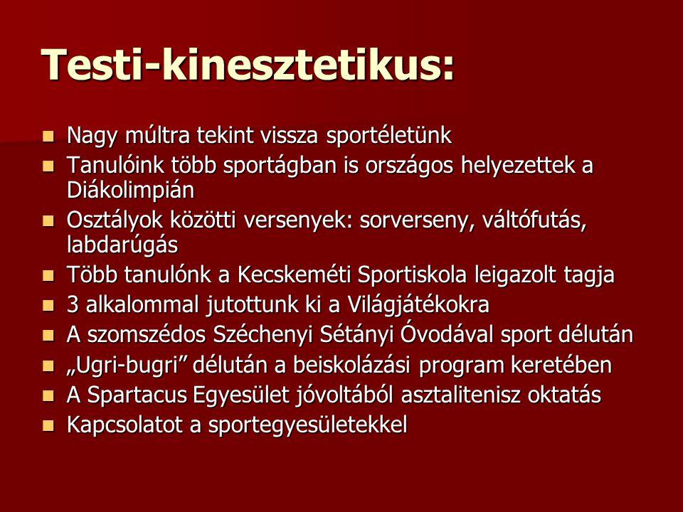 """Testi-kinesztetikus:  Nagy múltra tekint vissza sportéletünk  Tanulóink több sportágban is országos helyezettek a Diákolimpián  Osztályok közötti versenyek: sorverseny, váltófutás, labdarúgás  Több tanulónk a Kecskeméti Sportiskola leigazolt tagja  3 alkalommal jutottunk ki a Világjátékokra  A szomszédos Széchenyi Sétányi Óvodával sport délután  """"Ugri-bugri délután a beiskolázási program keretében  A Spartacus Egyesület jóvoltából asztalitenisz oktatás  Kapcsolatot a sportegyesületekkel"""