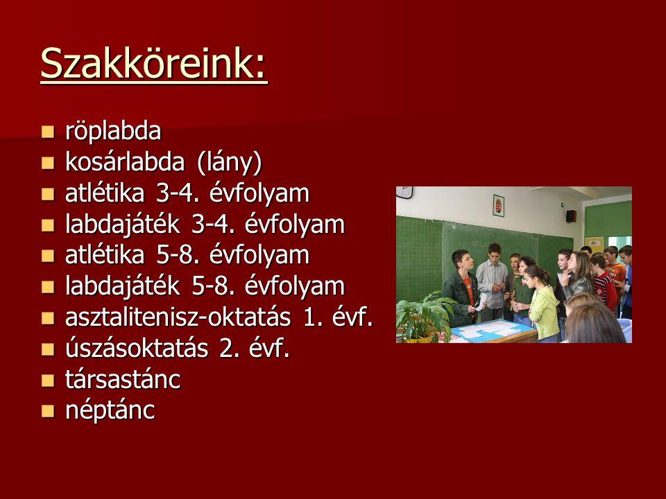 Szakköreink:  röplabda  kosárlabda (lány)  atlétika 3-4.