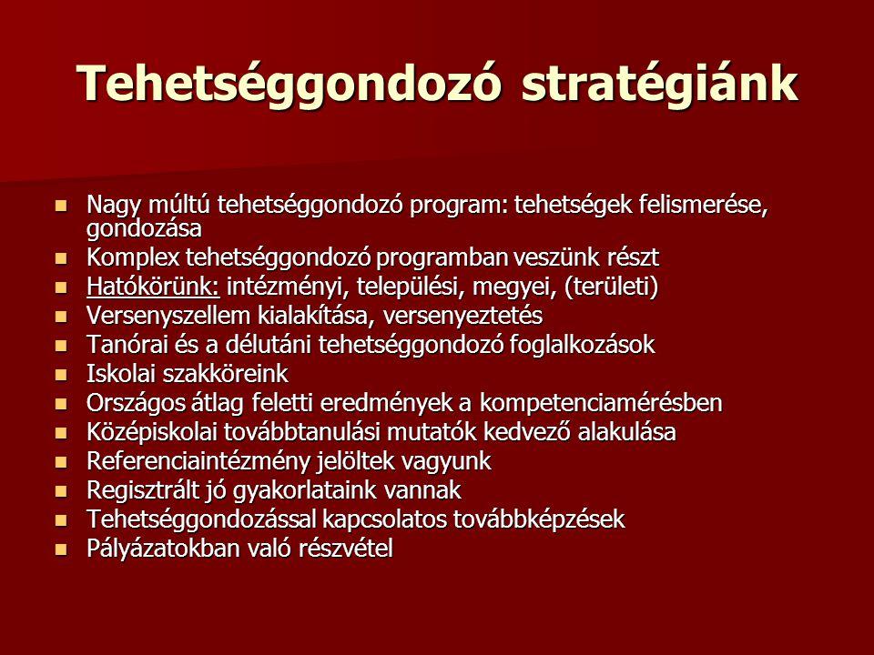 Tehetséggondozó stratégiánk  Nagy múltú tehetséggondozó program: tehetségek felismerése, gondozása  Komplex tehetséggondozó programban veszünk részt