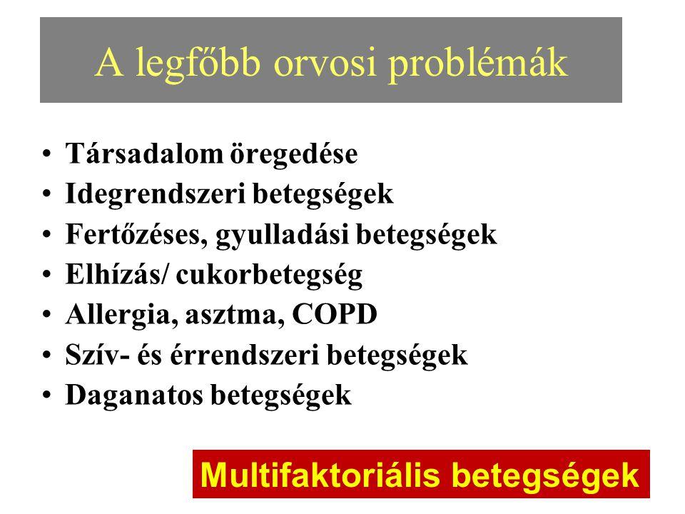 12 A legfőbb orvosi problémák •Társadalom öregedése •Idegrendszeri betegségek •Fertőzéses, gyulladási betegségek •Elhízás/ cukorbetegség •Allergia, as