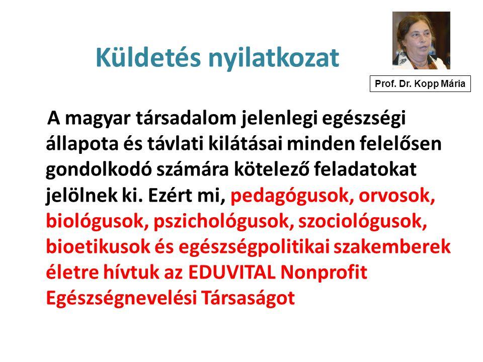 Küldetés nyilatkozat A magyar társadalom jelenlegi egészségi állapota és távlati kilátásai minden felelősen gondolkodó számára kötelező feladatokat je