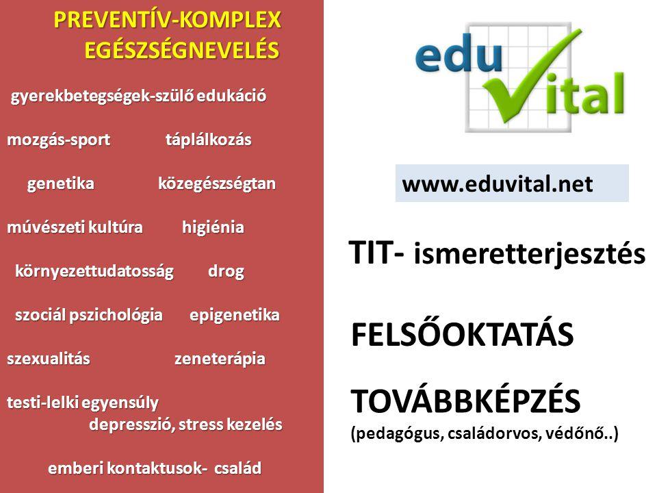 TIT- ismeretterjesztés FELSŐOKTATÁS TOVÁBBKÉPZÉS (pedagógus, családorvos, védőnő..) PREVENTÍV-KOMPLEX PREVENTÍV-KOMPLEX EGÉSZSÉGNEVELÉS EGÉSZSÉGNEVELÉ