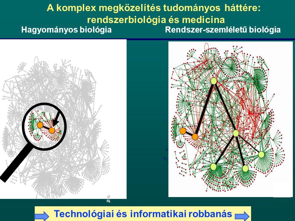 Hagyományos biológia Rendszer-szemléletű biológia Technológiai és informatikai robbanás A komplex megközelítés tudományos háttére: rendszerbiológia és