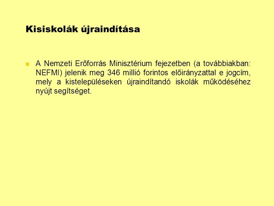 Kisiskolák újraindítása  A Nemzeti Erőforrás Minisztérium fejezetben (a továbbiakban: NEFMI) jelenik meg 346 millió forintos előirányzattal e jogcím, mely a kistelepüléseken újraindítandó iskolák működéséhez nyújt segítséget.
