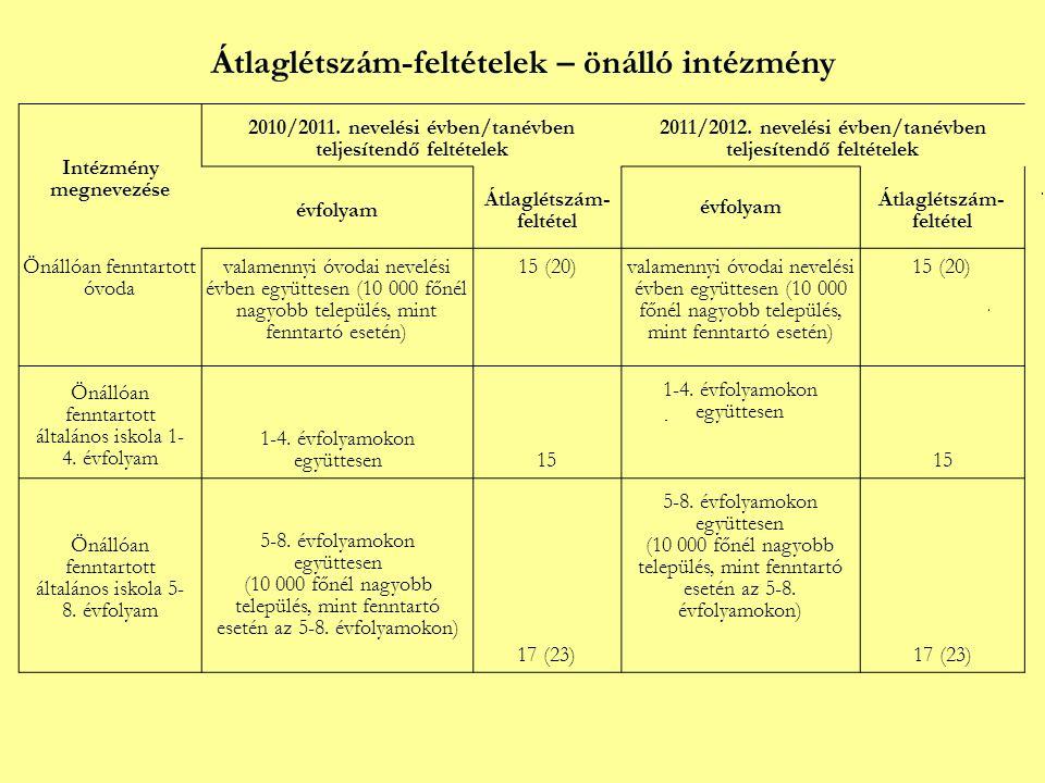 Átlaglétszám-feltételek – társult intézmény I.Intézmény megnevezése 2010/2011.