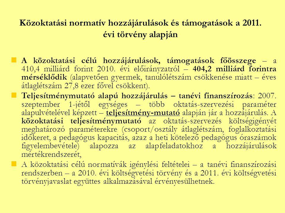 Közoktatási normatív hozzájárulások és támogatások a 2011.