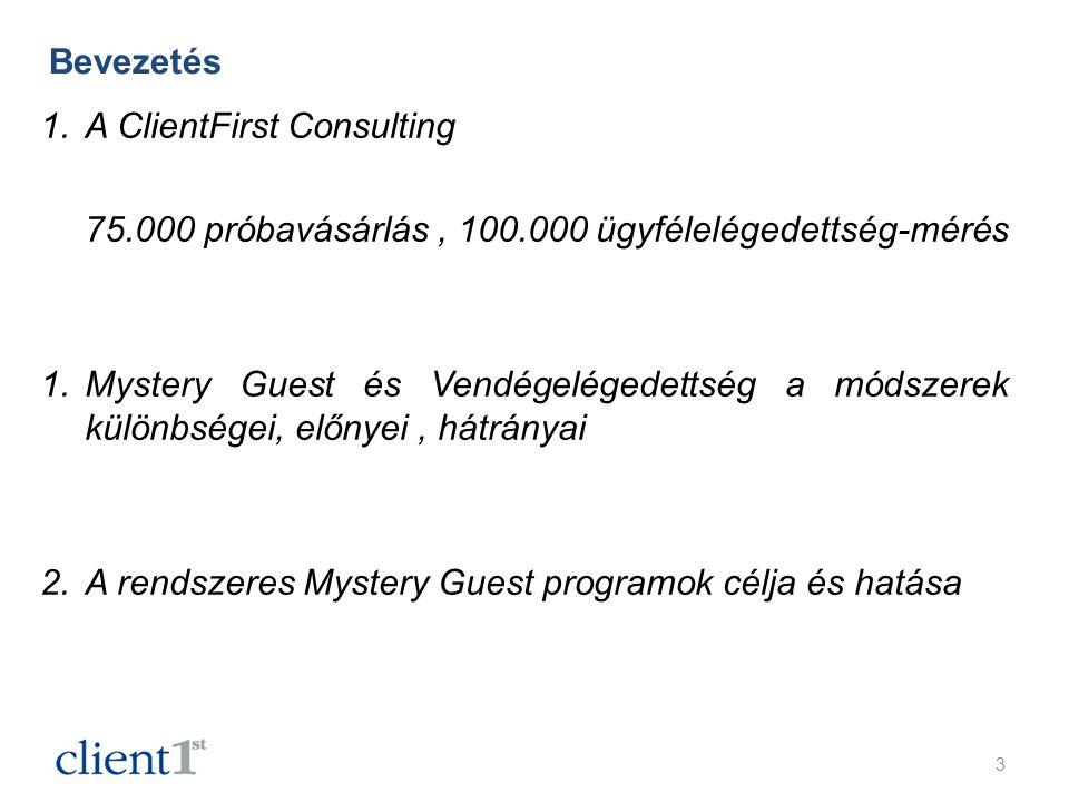 Bevezetés 1.A ClientFirst Consulting 75.000 próbavásárlás, 100.000 ügyfélelégedettség-mérés 1.Mystery Guest és Vendégelégedettség a módszerek különbségei, előnyei, hátrányai 2.A rendszeres Mystery Guest programok célja és hatása 3