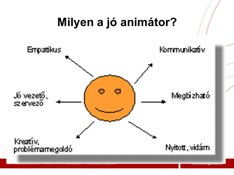 Milyen a jó animátor?