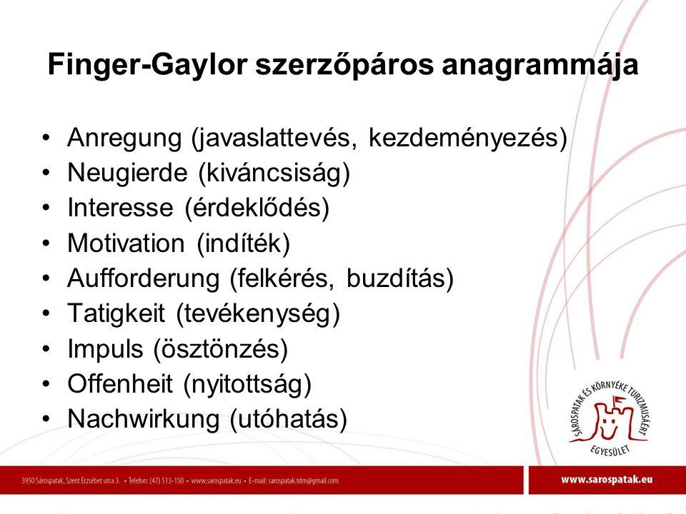 Finger-Gaylor szerzőpáros anagrammája •Anregung (javaslattevés, kezdeményezés) •Neugierde (kiváncsiság) •Interesse (érdeklődés) •Motivation (indíték)