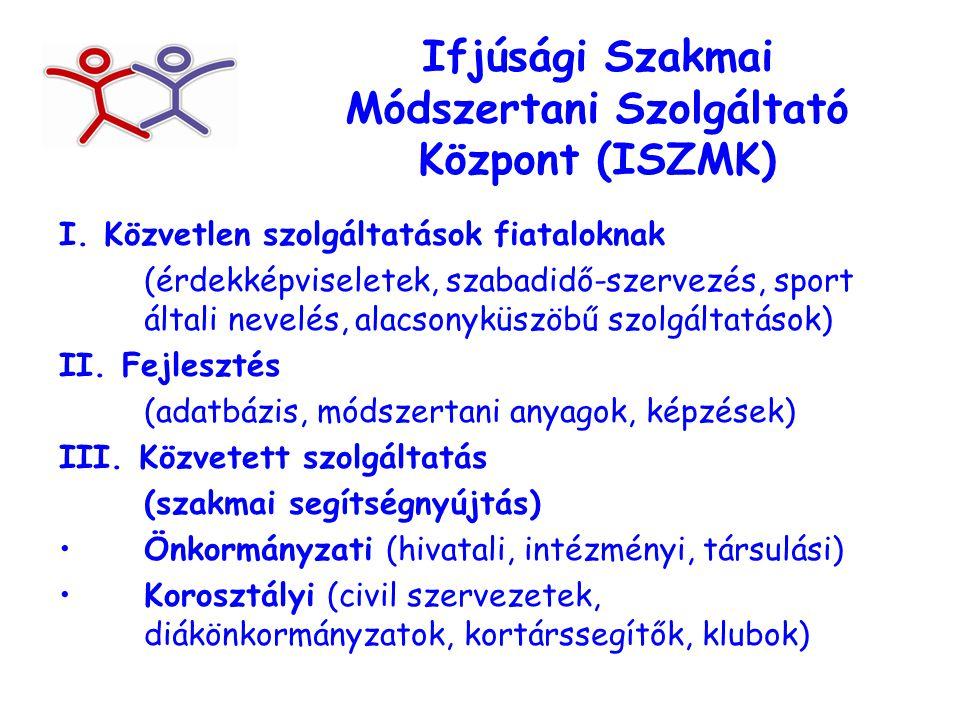I. Közvetlen szolgáltatások fiataloknak (érdekképviseletek, szabadidő-szervezés, sport általi nevelés, alacsonyküszöbű szolgáltatások) II. Fejlesztés