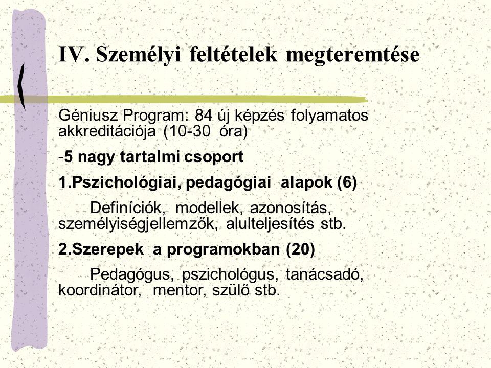 IV. Személyi feltételek megteremtése Géniusz Program: 84 új képzés folyamatos akkreditációja (10-30 óra) -5 nagy tartalmi csoport 1.Pszichológiai, ped