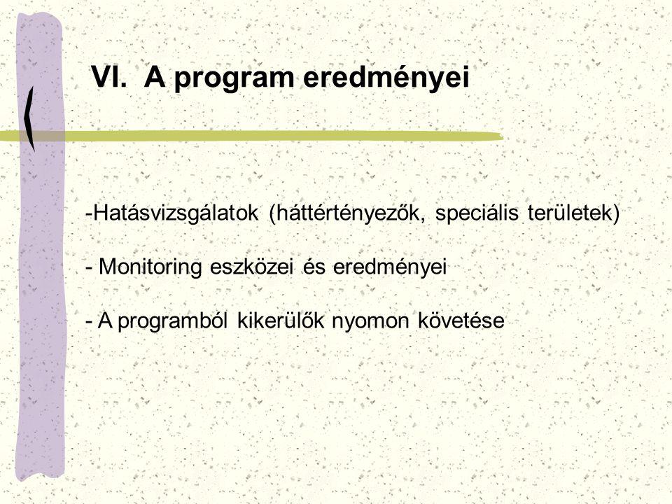 VI. A program eredményei -Hatásvizsgálatok (háttértényezők, speciális területek) - Monitoring eszközei és eredményei - A programból kikerülők nyomon k