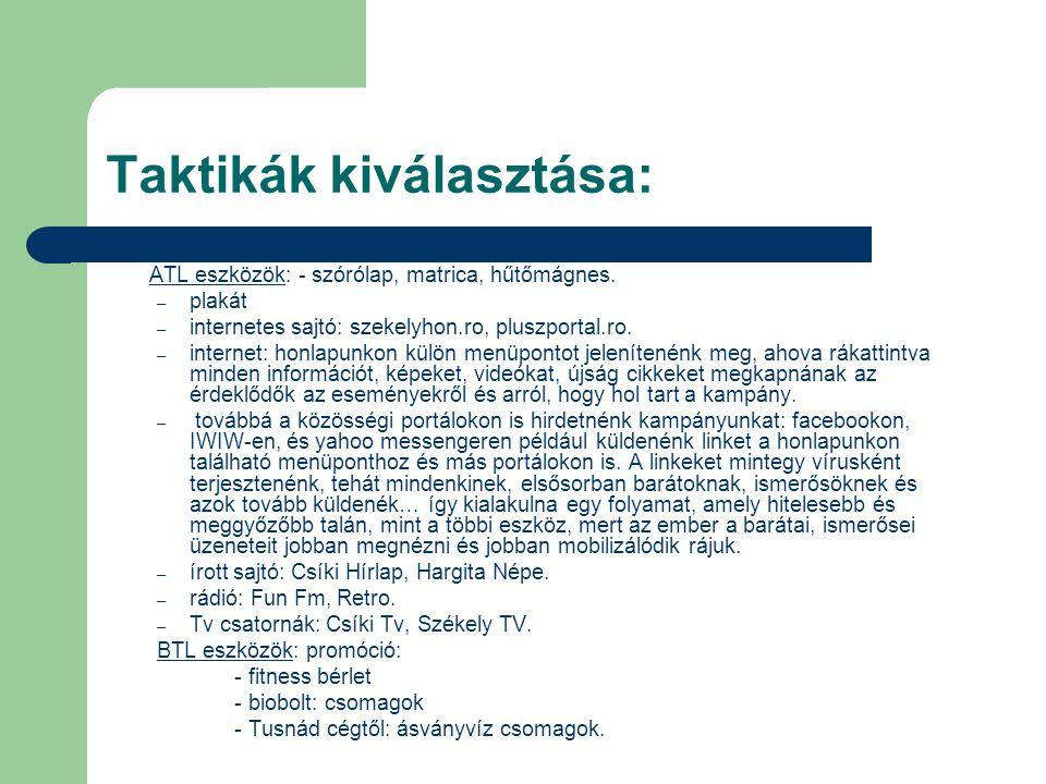 Taktikák kiválasztása: ATL eszközök: - szórólap, matrica, hűtőmágnes. – plakát – internetes sajtó: szekelyhon.ro, pluszportal.ro. – internet: honlapun