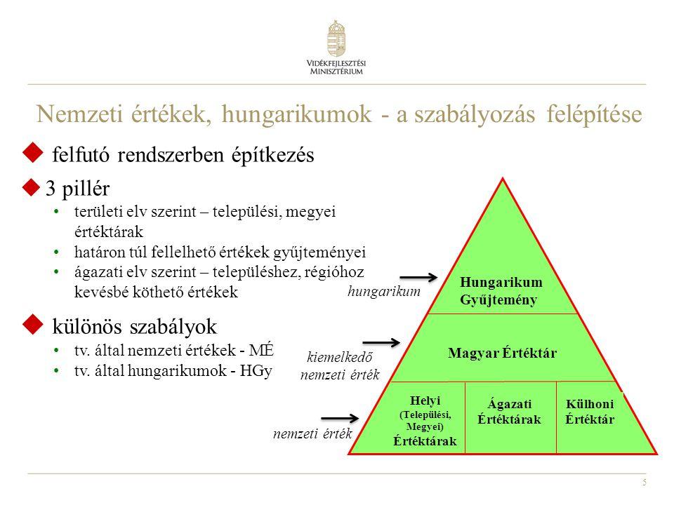 5  felfutó rendszerben építkezés  3 pillér •területi elv szerint – települési, megyei értéktárak •határon túl fellelhető értékek gyűjteményei •ágaza