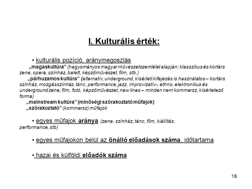 """16 I. Kulturális érték: • kulturális pozíció, aránymegoszlás """"magaskultúra"""" (hagyományos magyar művészetszemlélet alapján: klasszikus és kortárs zene,"""