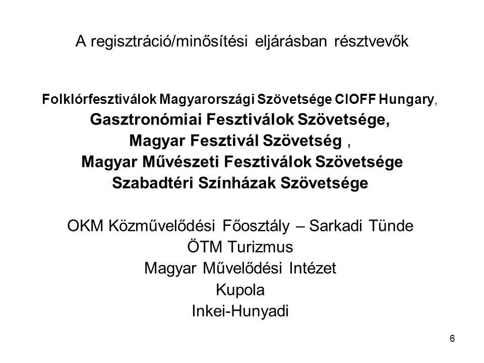 6 A regisztráció/minősítési eljárásban résztvevők Folklórfesztiválok Magyarországi Szövetsége CIOFF Hungary, Gasztronómiai Fesztiválok Szövetsége, Mag