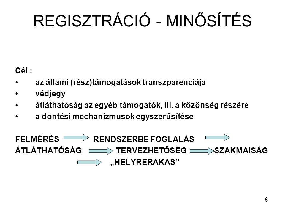 8 REGISZTRÁCIÓ - MINŐSÍTÉS Cél : • az állami (rész)támogatások transzparenciája • védjegy • átláthatóság az egyéb támogatók, ill. a közönség részére •