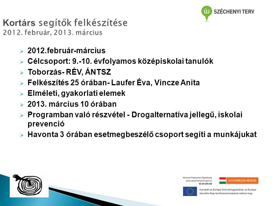  Nyitva tartás: heti 20 óra  Helyszín: A RÉV Szenvedélybeteg-segítő Szolgálat udvara és csoportszobája.