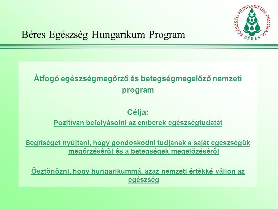 Béres Egészség Hungarikum Program Átfogó egészségmegőrző és betegségmegelőző nemzeti program Célja: Pozitívan befolyásolni az emberek egészségtudatát