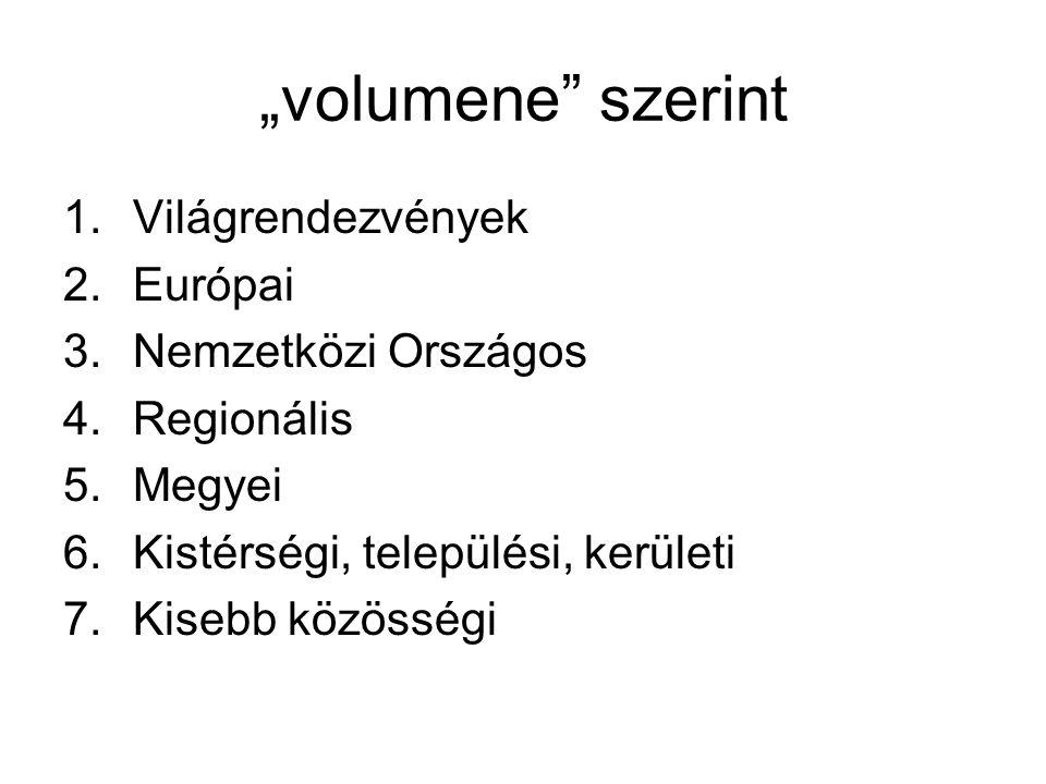 """""""volumene"""" szerint 1.Világrendezvények 2.Európai 3.Nemzetközi Országos 4.Regionális 5.Megyei 6.Kistérségi, települési, kerületi 7.Kisebb közösségi"""