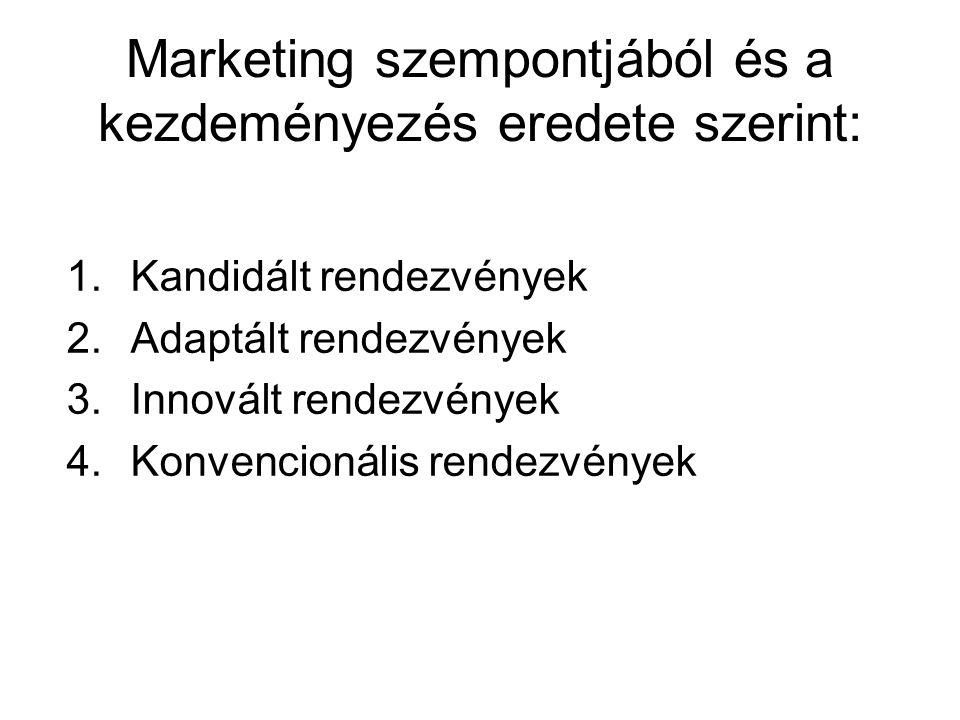 Marketing szempontjából és a kezdeményezés eredete szerint: 1.Kandidált rendezvények 2.Adaptált rendezvények 3.Innovált rendezvények 4.Konvencionális