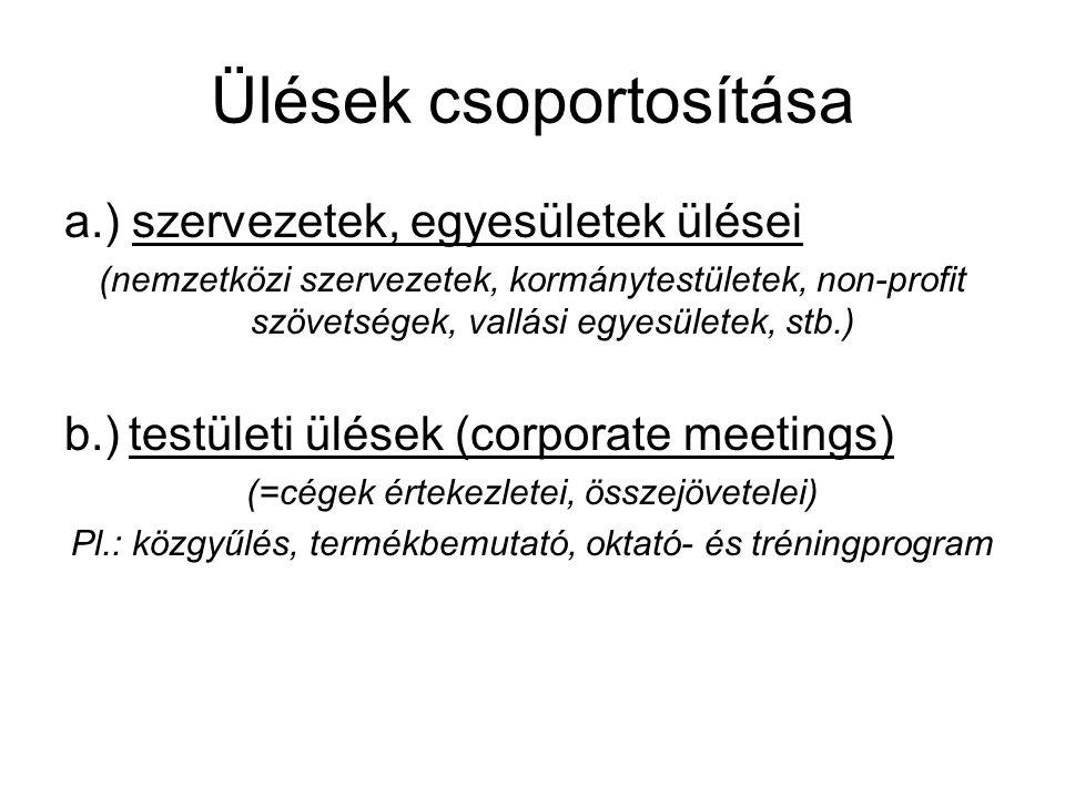 Ülések csoportosítása a.) szervezetek, egyesületek ülései (nemzetközi szervezetek, kormánytestületek, non-profit szövetségek, vallási egyesületek, stb