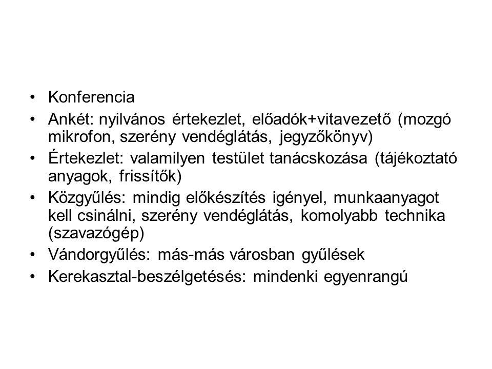 •Konferencia •Ankét: nyilvános értekezlet, előadók+vitavezető (mozgó mikrofon, szerény vendéglátás, jegyzőkönyv) •Értekezlet: valamilyen testület taná