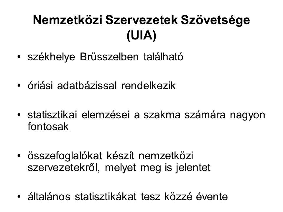 Nemzetközi Szervezetek Szövetsége (UIA) •székhelye Brüsszelben található •óriási adatbázissal rendelkezik •statisztikai elemzései a szakma számára nag