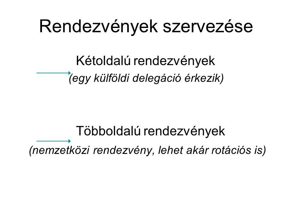 Rendezvények szervezése Kétoldalú rendezvények (egy külföldi delegáció érkezik) Többoldalú rendezvények (nemzetközi rendezvény, lehet akár rotációs is